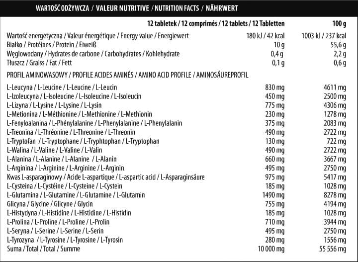 Šport » Športová výživa » Aminokyseliny » ActivLab Amino Complex 120 tabliet zloženie